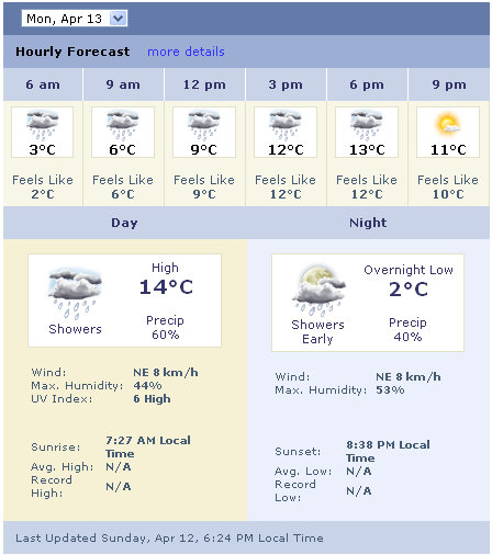 daily-weather-forecast-for-yerevan-armenia-weathercom-4132009-120418-am
